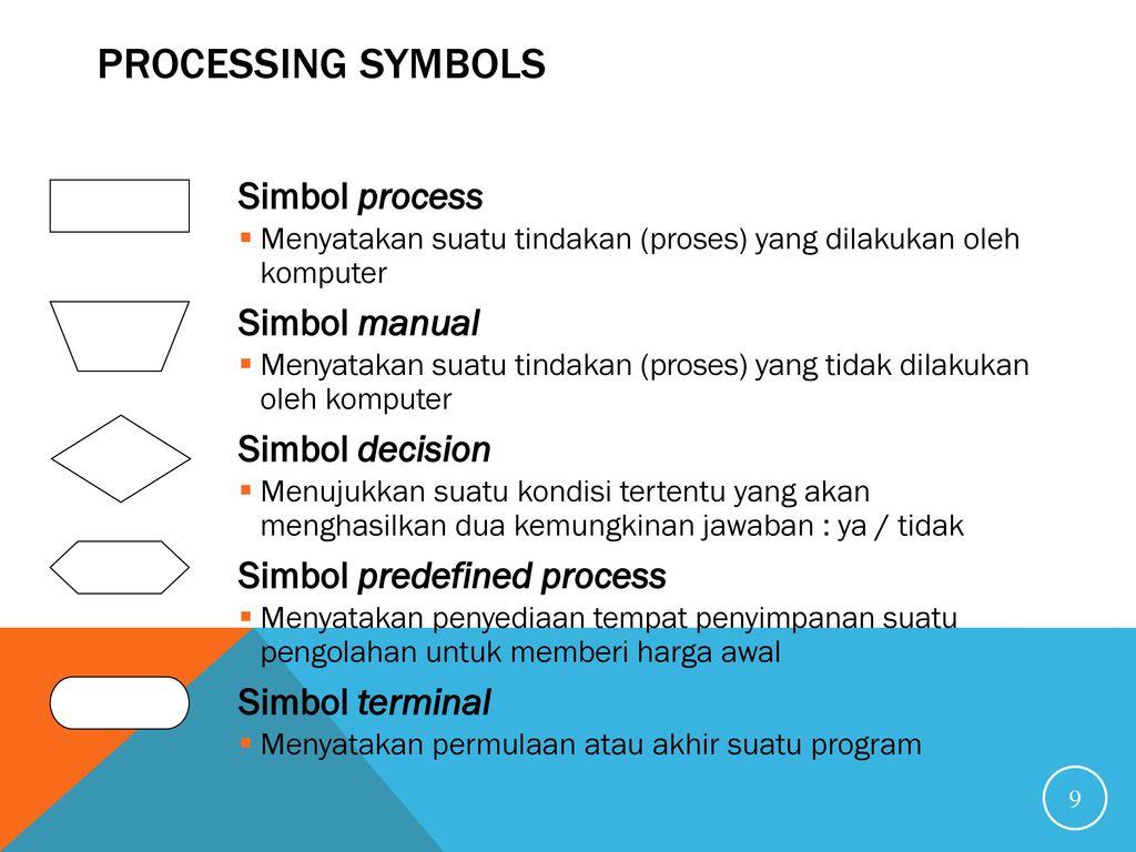 symbolic processing