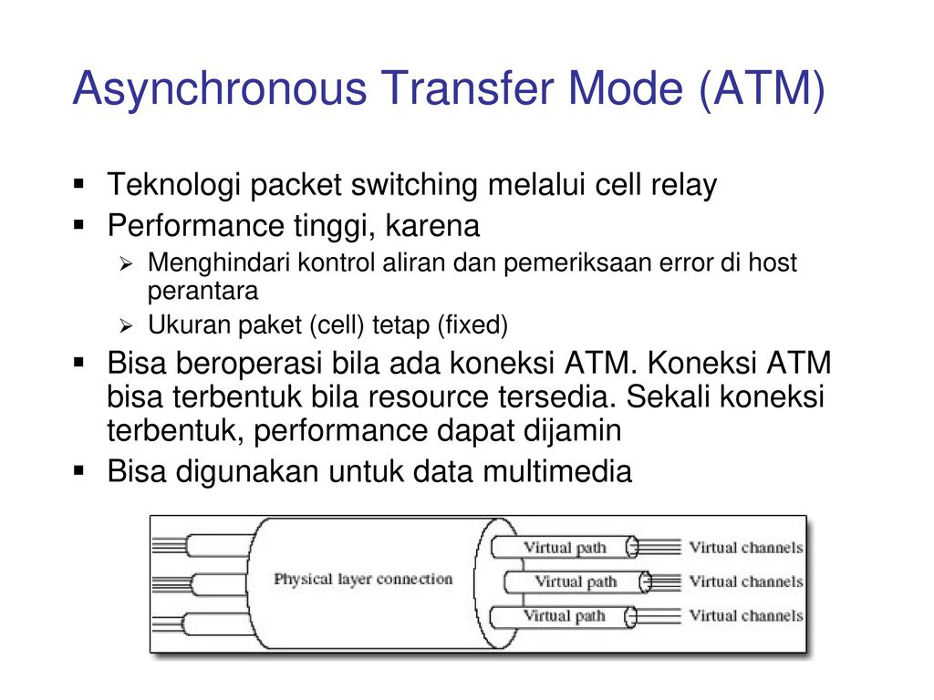 a study of asynchronous transfer mode Asynchronous transfer mode (atm) fundamentals definition asynchronous transfer mode (atm) is a high-performance, cell-oriented switching and multiplexing technology that utilizes fixed-length packets to carry.