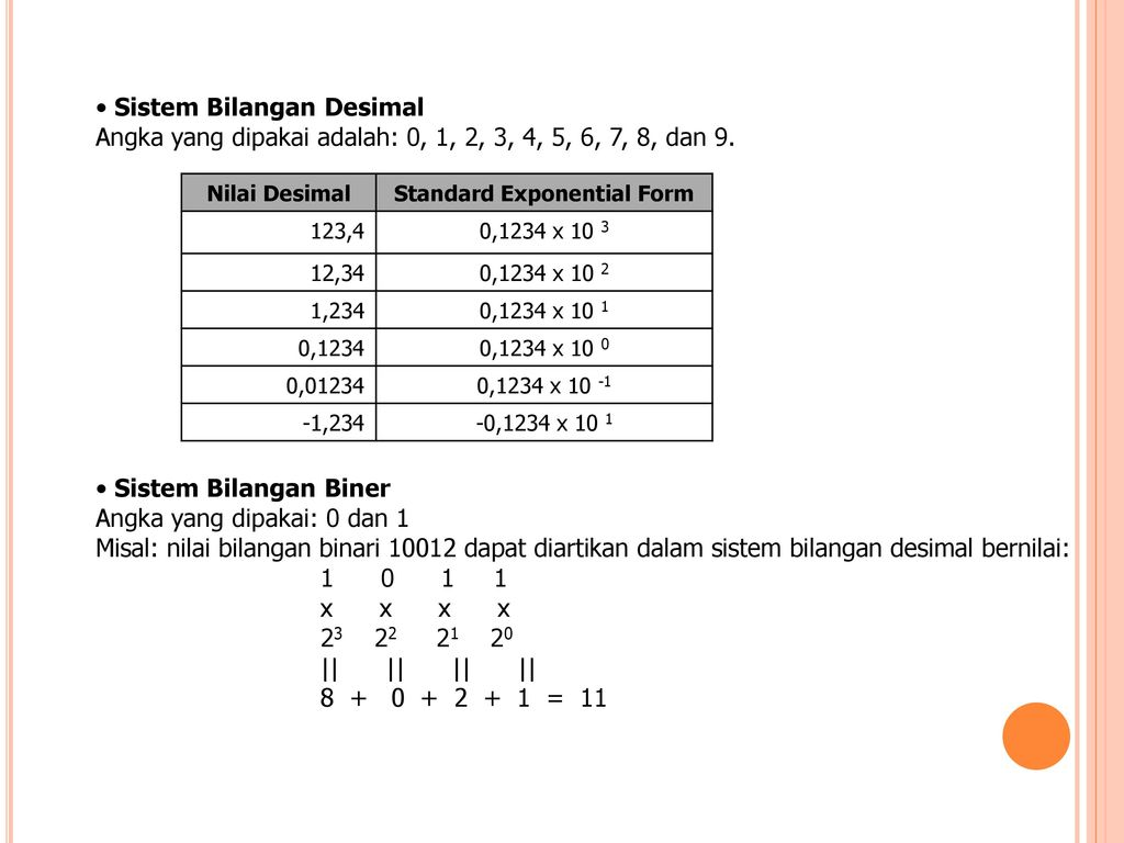 Standard exponential form exponents exponents in standard form standard exponential form exponential notation worksheet quadrant numbers falaconquin
