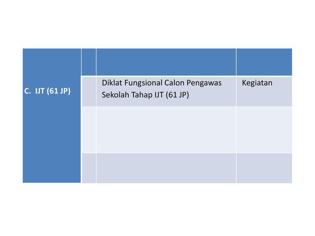 C. IJT (61 JP) Diklat Fungsional Calon Pengawas Sekolah Tahap IJT (61 JP) Kegiatan