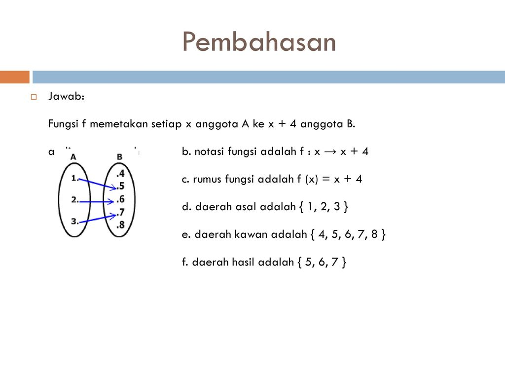 Fungsi grafiknya riri irawati mkom 3 sks ppt download 8 pembahasan ccuart Choice Image
