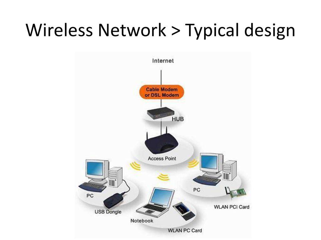 wired verus wireless networks