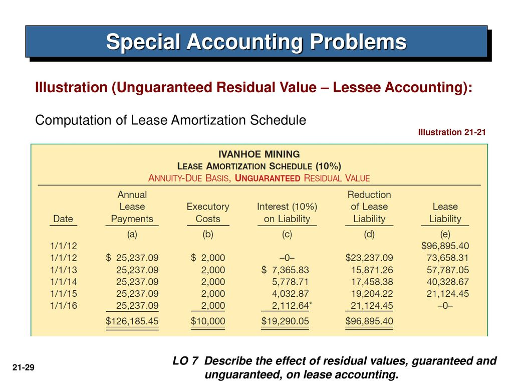 accounting problem be7 5 Chapter 07 - accounting information systems problem 7-5b (continued) accounts receivable ledger from acct 211 at liberty.