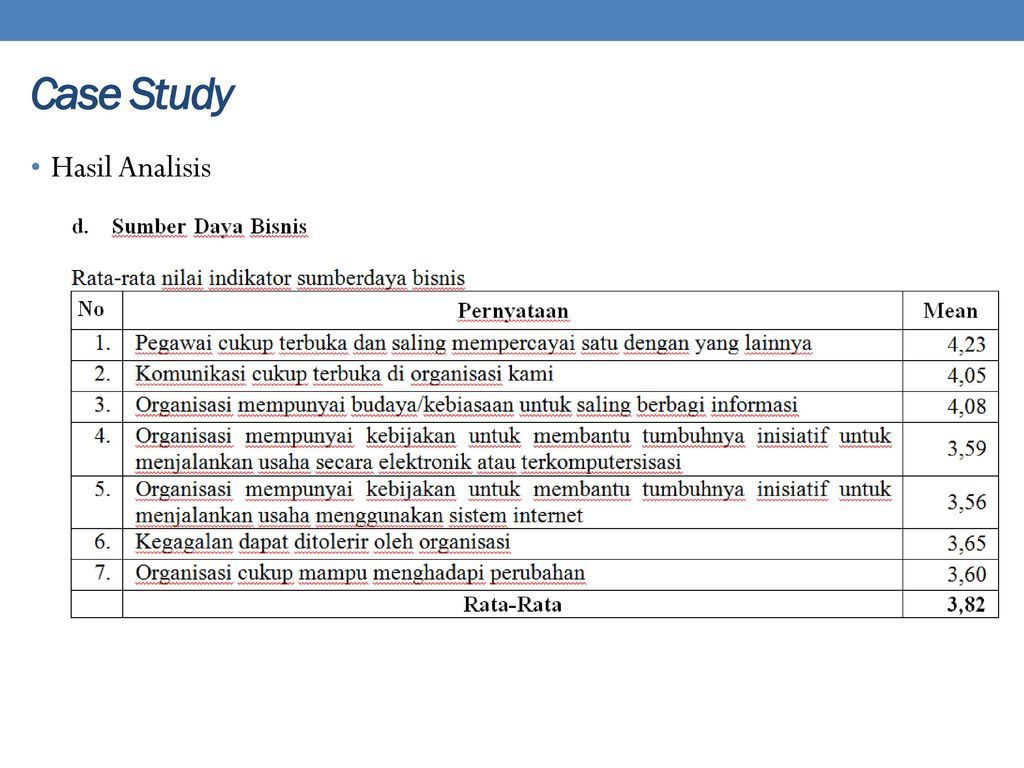 case study analisis Clinical & ethical case study analysis note: these vignettes have been created for the purpose of providing case examples for admission essays only and do not represent any particular individual or family.