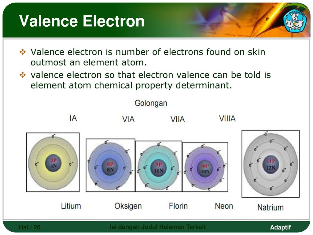 gizmo atom and valence electrons