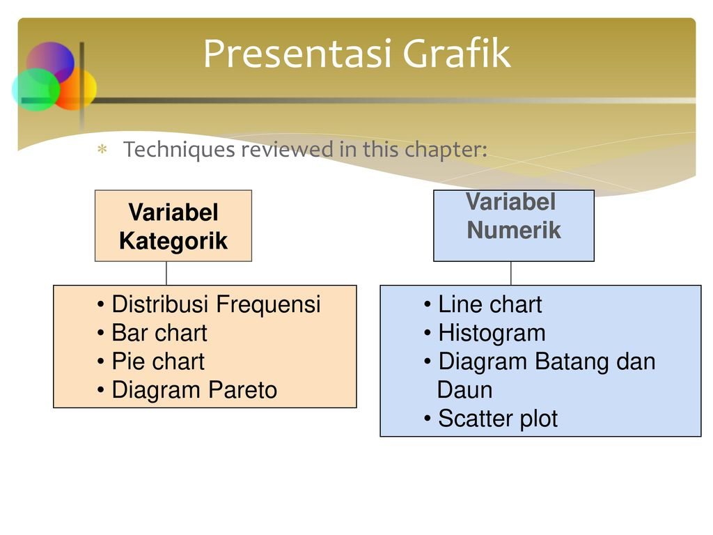 Chapter 2 representasi data grafik ppt download batang dan daun scatter plot presentasi grafik techniques reviewed in this chapter variabel ccuart Gallery