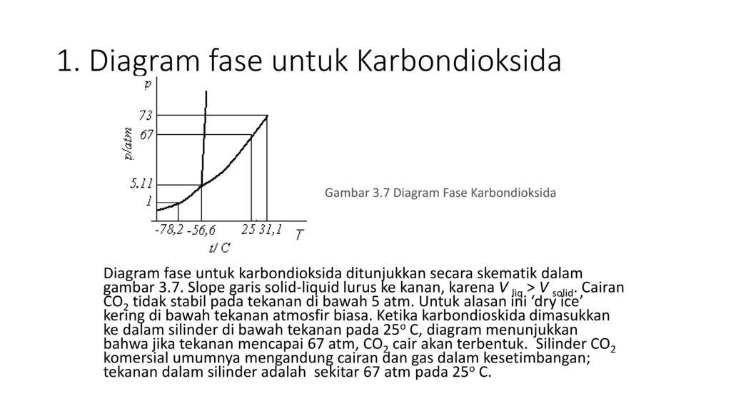 Kesetimbangan fase dalam sistem sederhana aturan fase ppt download diagram fase untuk karbondioksida ccuart Image collections