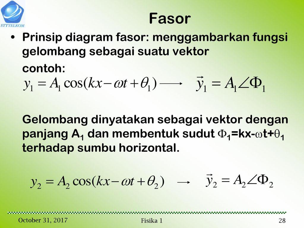 Gelombang gambaran umum representasi gelombang gelombang tali ppt 28 fasor prinsip diagram ccuart Choice Image