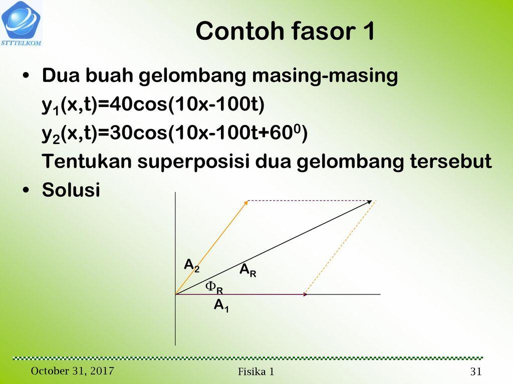 Gelombang gambaran umum representasi gelombang gelombang tali ppt contoh fasor 1 dua buah gelombang masing masing ccuart Images