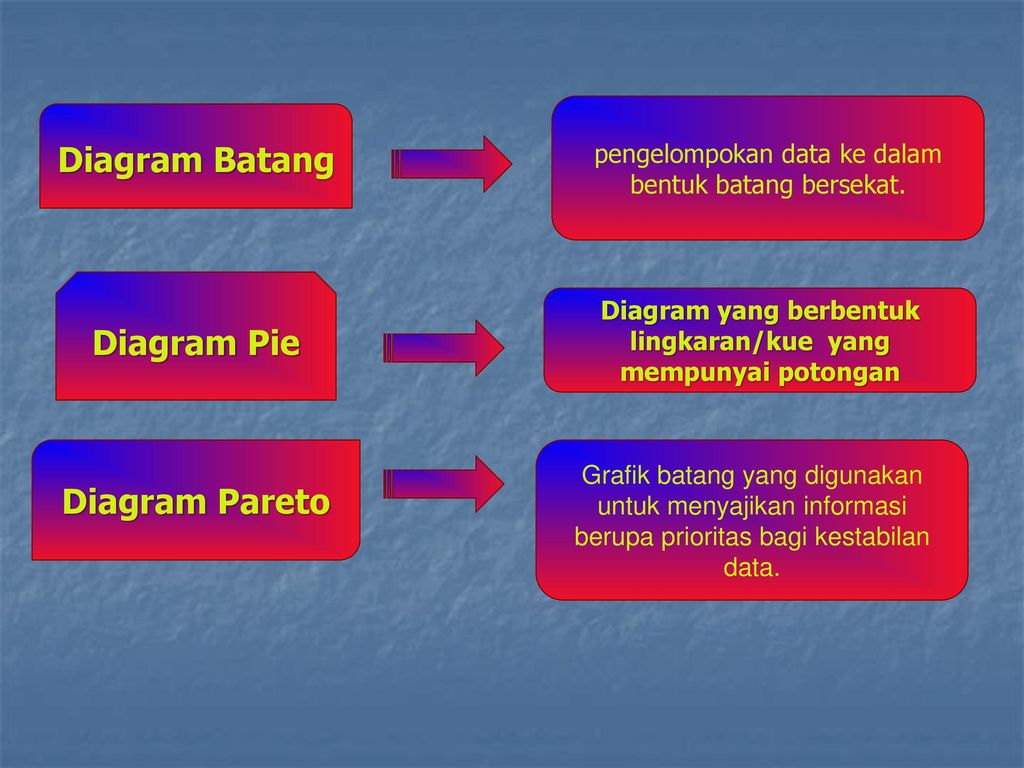 Penyajian data by m haviz irfani s stmik mdp palembang ppt 11 diagram ccuart Image collections