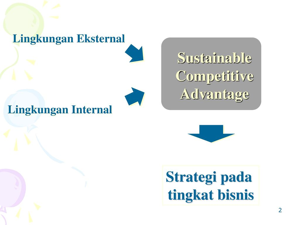 Sustainable Competitive Advantage Strategi pada tingkat bisnis