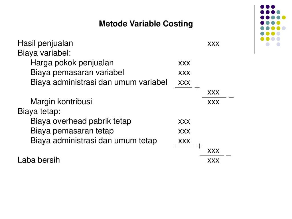 Metode Variable Costing