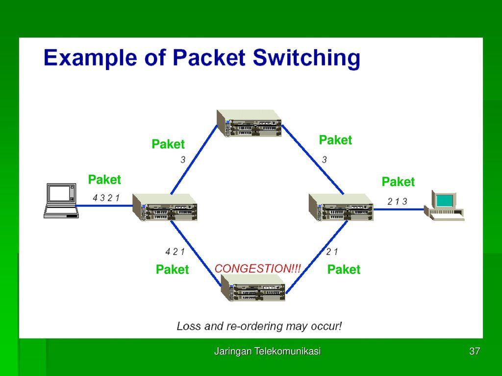 Pengenalan jaringan telekomunikasi ppt download jaringan telekomunikasi ccuart Gallery