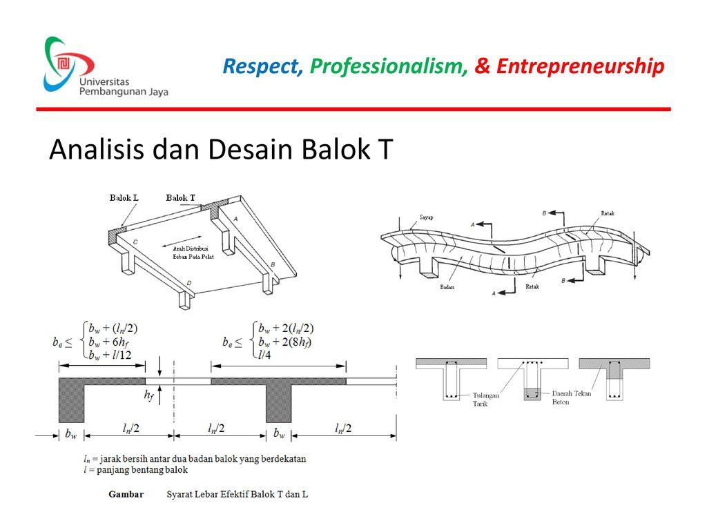 Analisis dan Desain Balok T