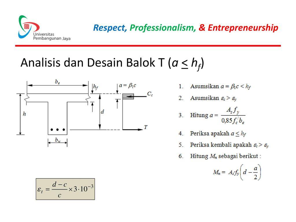 Analisis dan Desain Balok T (a < hf)