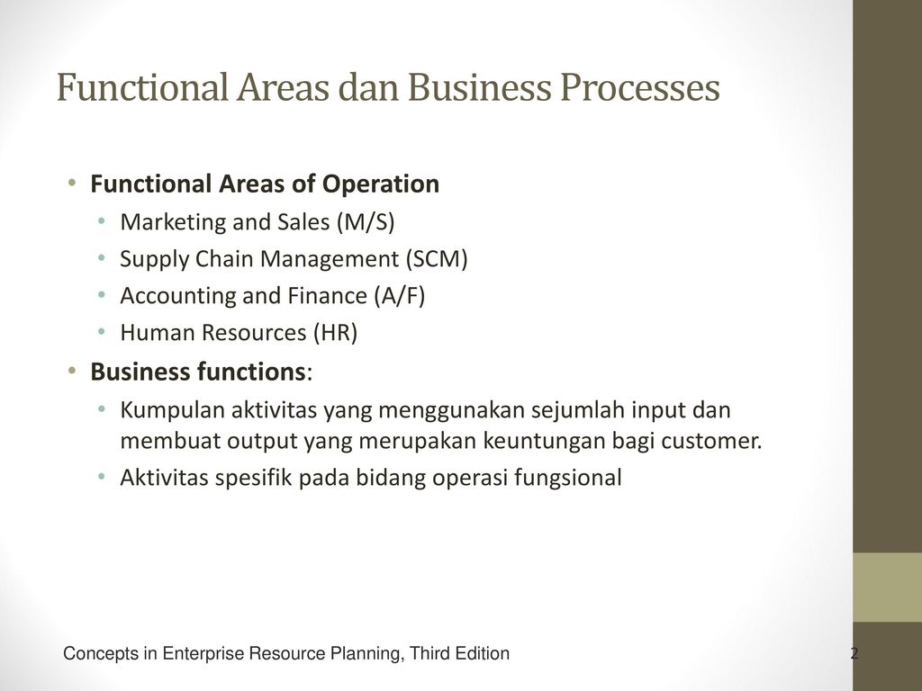 functional areas of a business