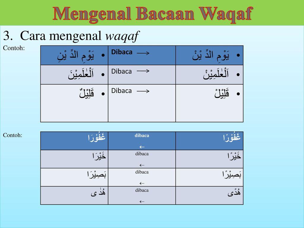 Mengenal Bacaan Waqaf Cara mengenal waqaf يَوْمِ الدِّ يْنِ