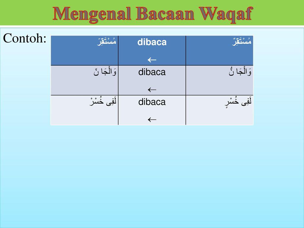 Mengenal Bacaan Waqaf Contoh: مُسْتَقِرّ dibaca  مُسْتَقِرٌ