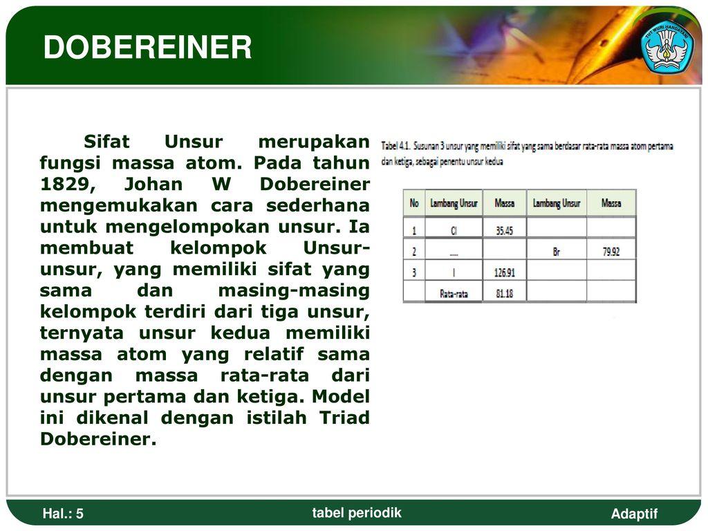 Tabel periodik untuk smk teknologi dan pertanian ppt download 5 dobereiner sifat unsur urtaz Images
