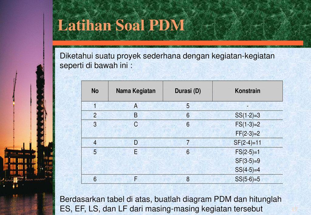 Precedence diagram method pdm ppt download latihan soal pdm diketahui suatu proyek sederhana dengan kegiatan kegiatan seperti di bawah ini ccuart Images