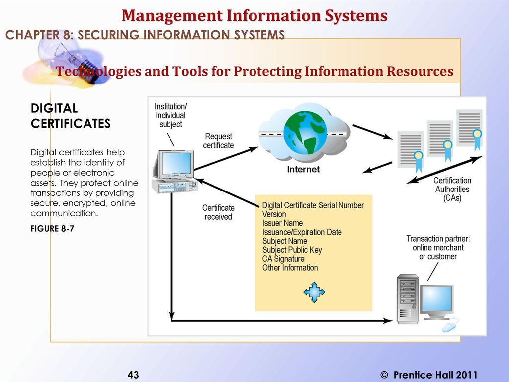 Bab 8 mengamankan sistem informasi ppt download 43 chapter ccuart Gallery