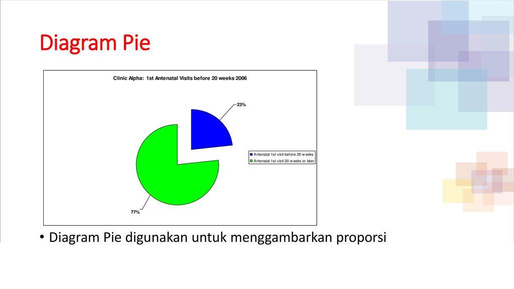 Data visualizer ppt download 10 diagram pie diagram pie digunakan untuk menggambarkan proporsi ccuart Choice Image