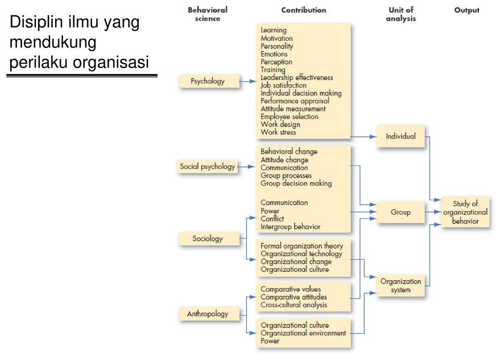 organisational culture analysis oticon