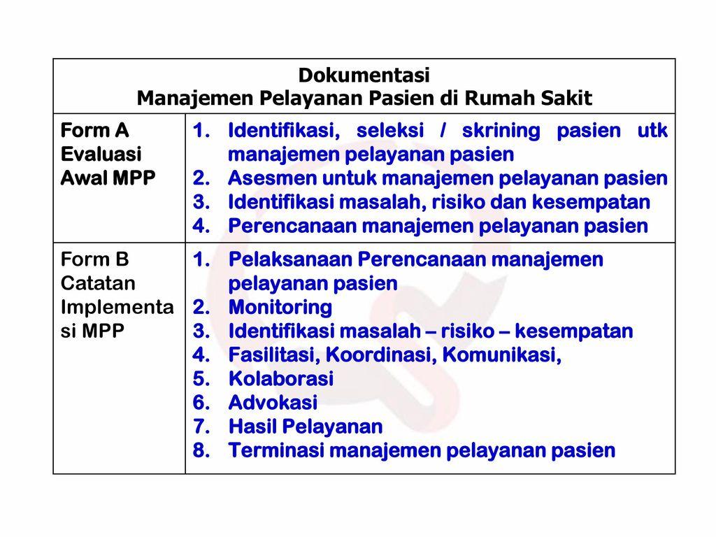 Manajemen Pelayanan Pasien di Rumah Sakit