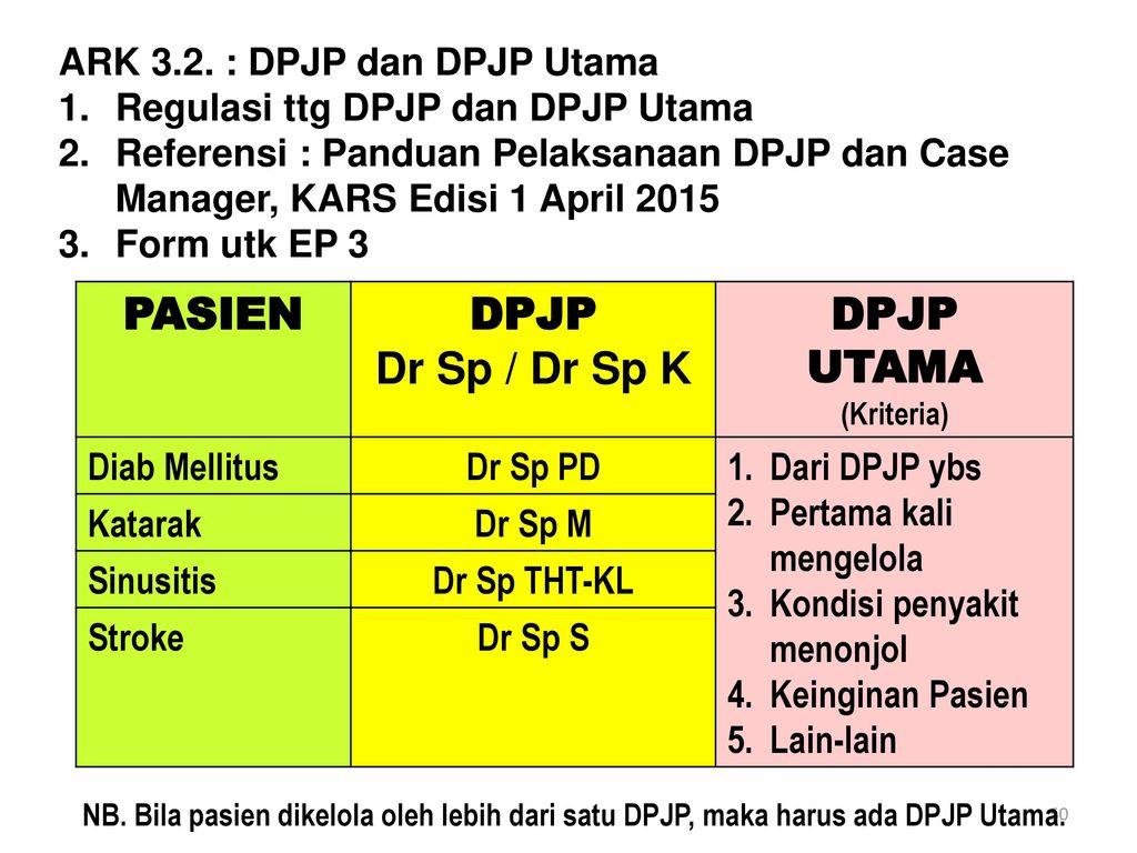 PASIEN DPJP Dr Sp / Dr Sp K UTAMA ARK 3.2. : DPJP dan DPJP Utama