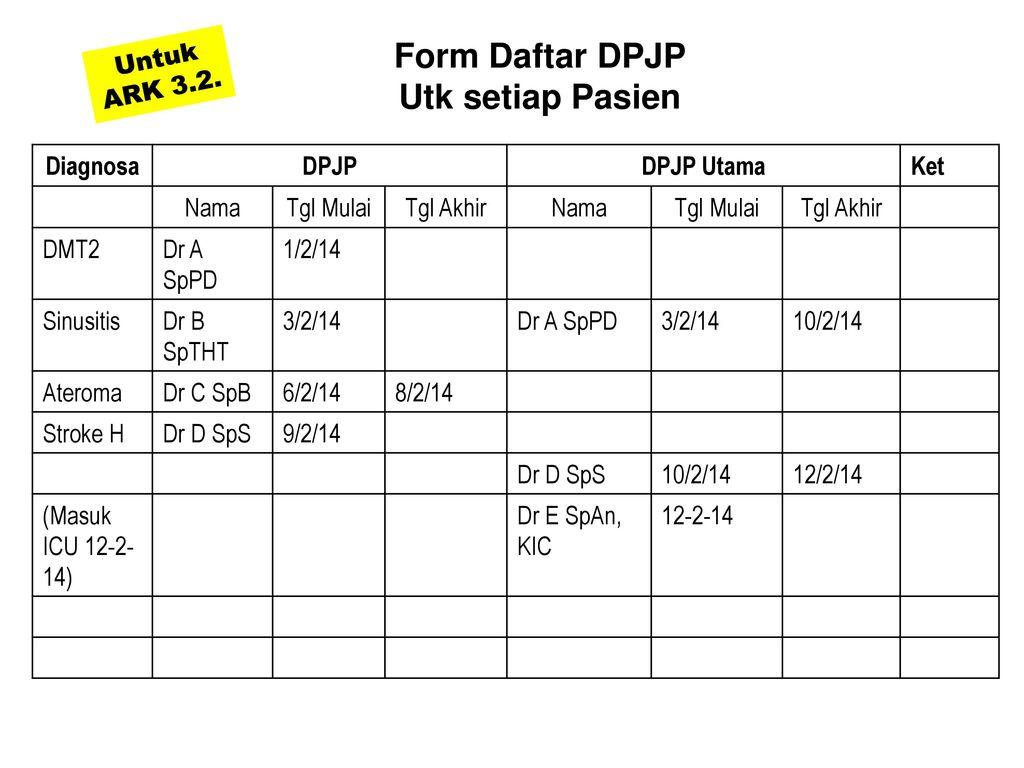 Form Daftar DPJP Utk setiap Pasien