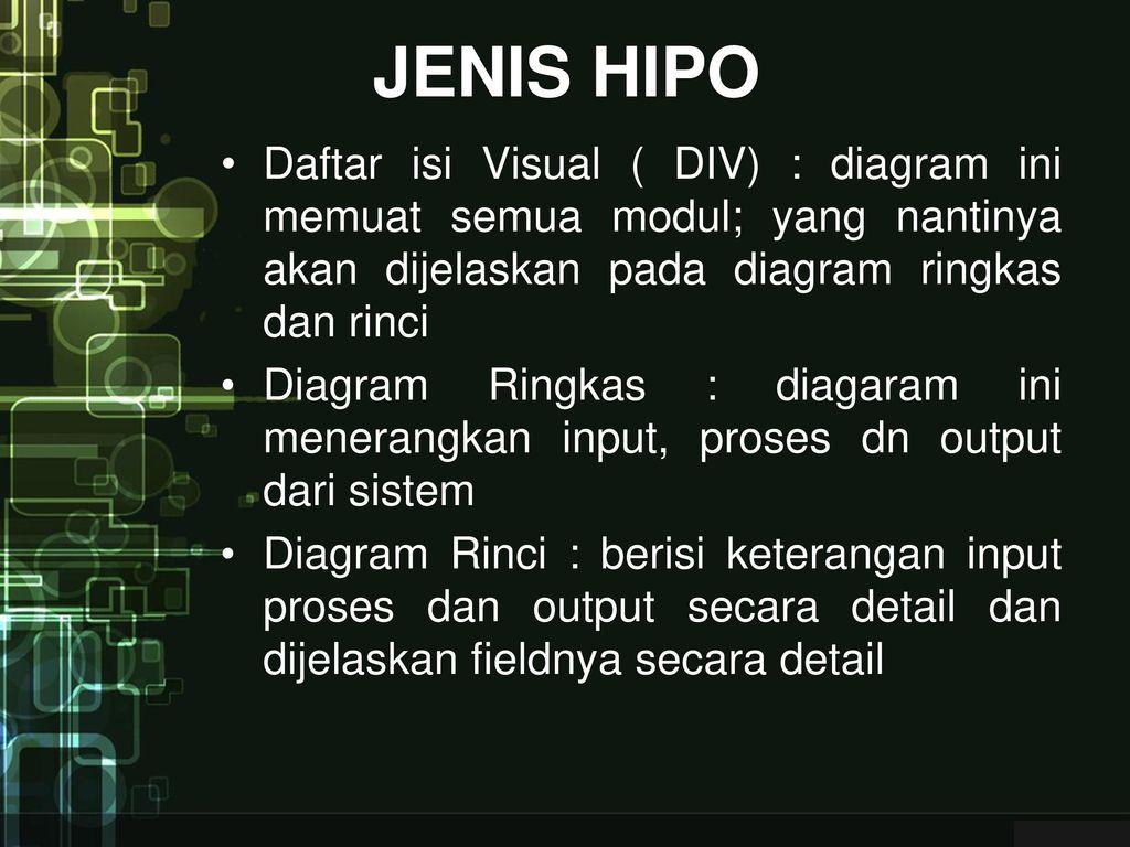 Hierarchy plus input proses output hipo ppt download jenis hipo daftar isi visual div diagram ini memuat semua modul yang ccuart Image collections