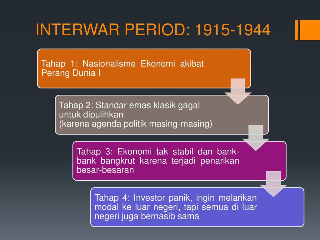interwar period Define interwar interwar synonyms, interwar pronunciation, interwar translation, english dictionary definition of interwar adj of or happening in the period between world war i.