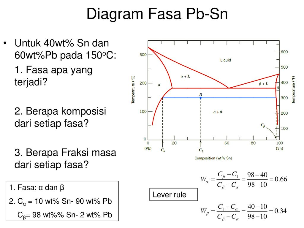 Diagram fasa 2 gabriel sianturi ppt download 5 diagram ccuart Gallery
