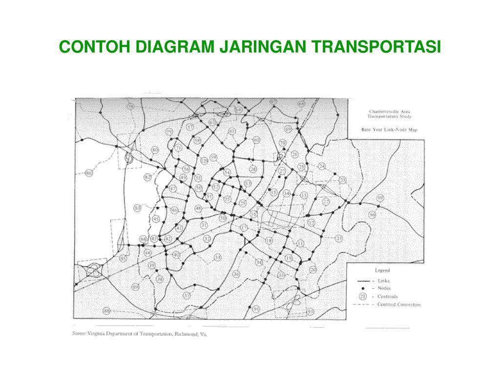 Pengantar model perkiraan kebutuhan transportasi ppt download 8 contoh diagram jaringan transportasi ccuart Gallery