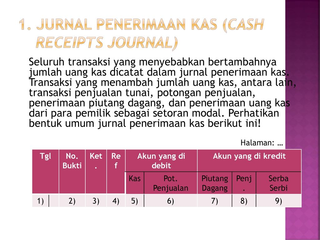 1. Jurnal penerimaan kas (cash receipts journal)