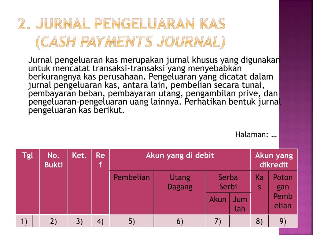 2. Jurnal pengeluaran kas (cash payments journal)