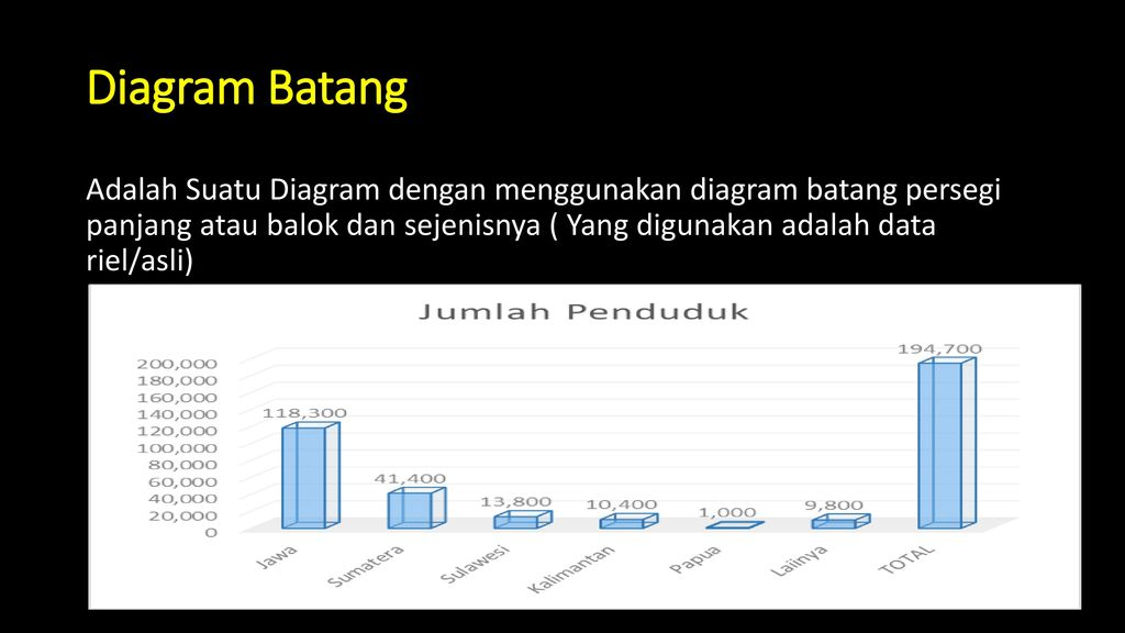 Penyajian data sri rahayu ningsih ppt download diagram batang ccuart Image collections