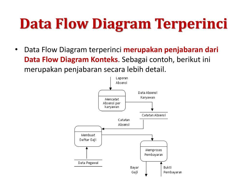 Data flow diagram research paper service data flow diagram ccuart Image collections