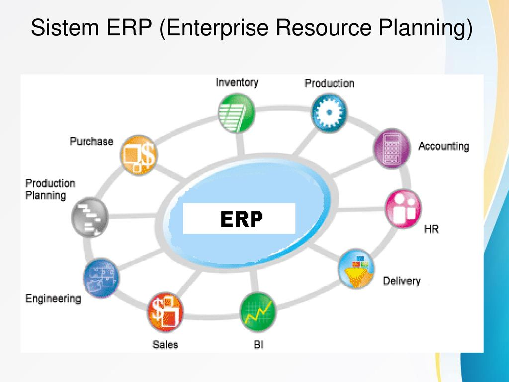 erp thesis write Choosing an erp software vendor has become a complicated task due to the availability of a large number of software solutions from various erp vendors.