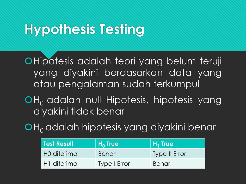 hypothesis tecsting