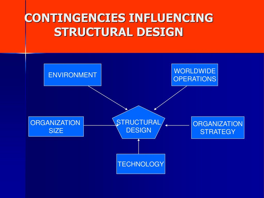 structural design influenced by organizational strategy How changes in business strategies, organizational design  transformation planning and organizational design, organizational structures.