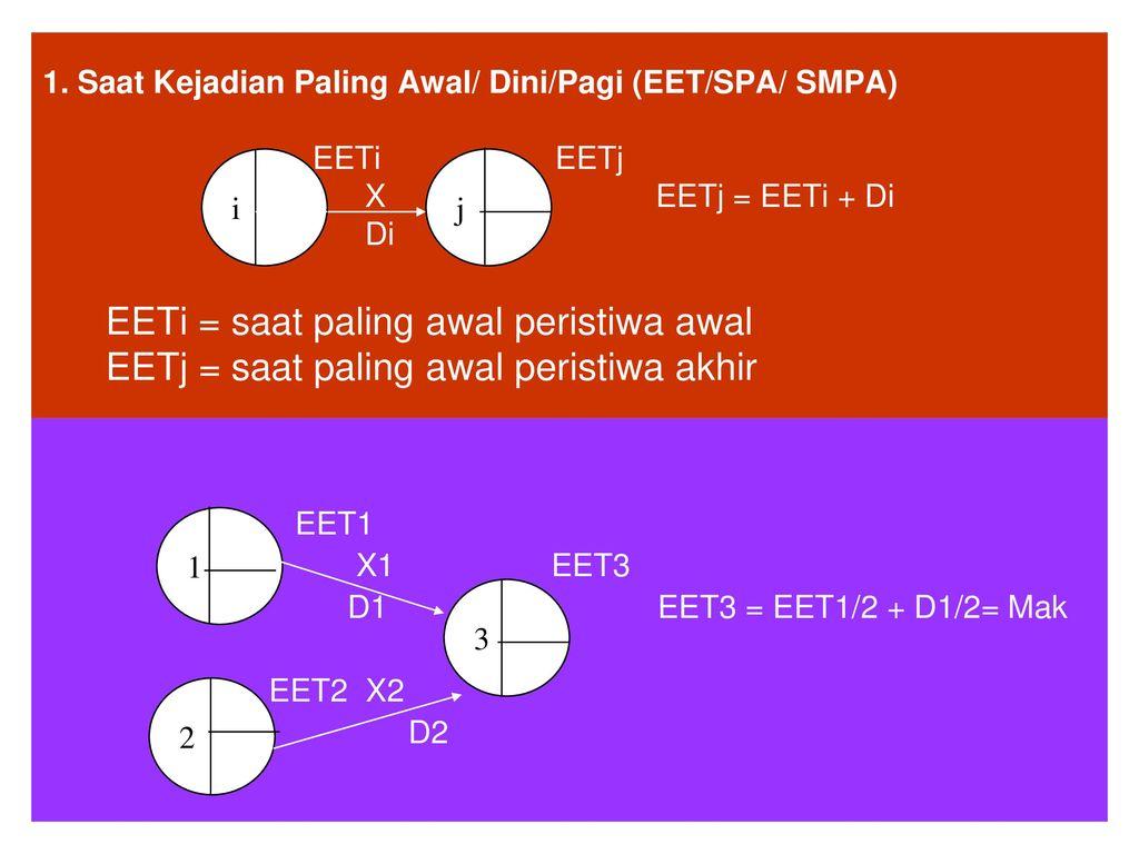 4 diagram jaringan kerja network planningnetwork diagram np 4 1 ccuart Image collections