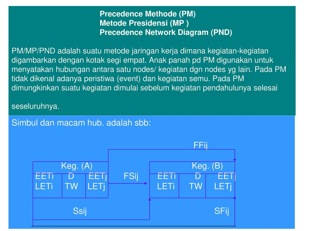 4 diagram jaringan kerja network planningnetwork diagram np 9 simbul ccuart Image collections