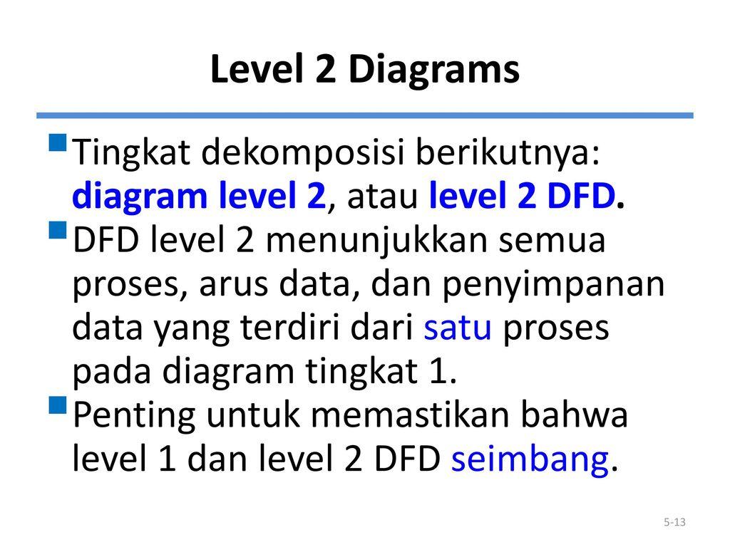 Membuat data flow diagram ppt download 14 arus data alternatif ccuart Image collections