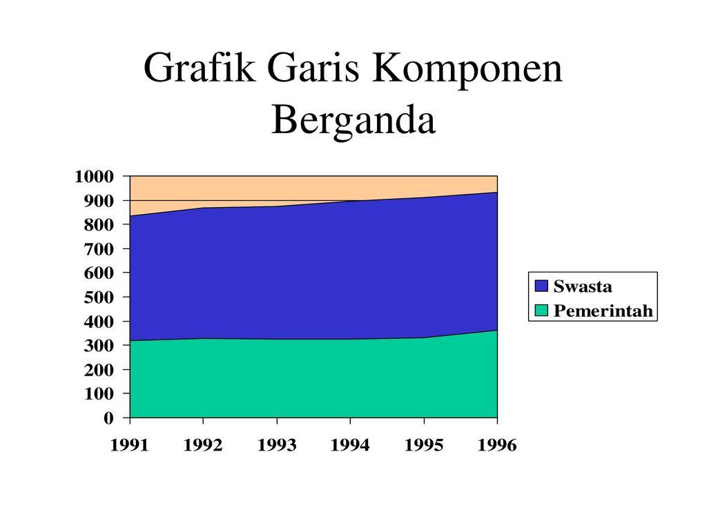 Penyajian data b a b iii tabel dan grafik ppt download 12 grafik garis komponen berganda ccuart Image collections