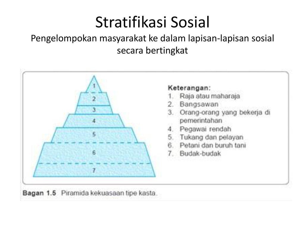 Perubahan sosial ppt download 3 stratifikasi sosial pengelompokan masyarakat ke dalam lapisan lapisan sosial secara bertingkat ccuart Choice Image