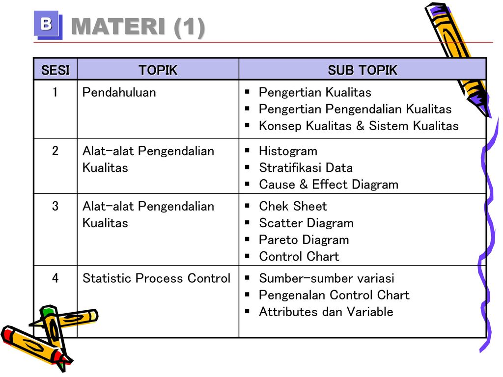 Pengendalian kualitas ppt download 4 materi ccuart Choice Image