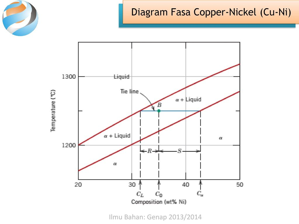 Diagram fasa pdf 53 images sifat aplikasi dan pemrosesan logam diagram fasa pdf diagram fasa logam ppt choice image how to guide and diagram fasa ccuart Image collections