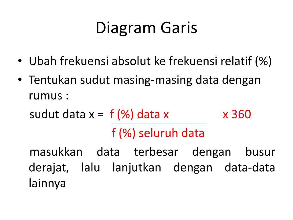 Bab vi teknik penyajian data ppt download 16 diagram ccuart Image collections