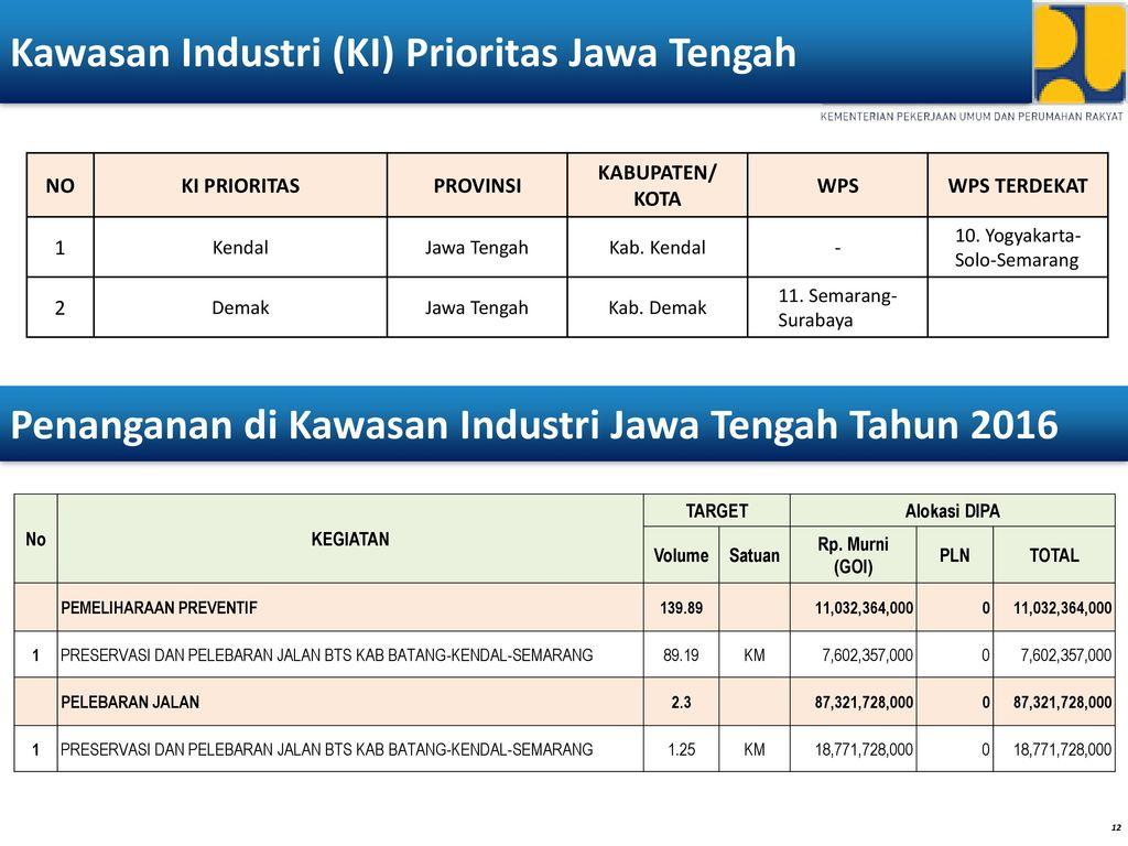 Kawasan Industri (KI) Prioritas Jawa Tengah